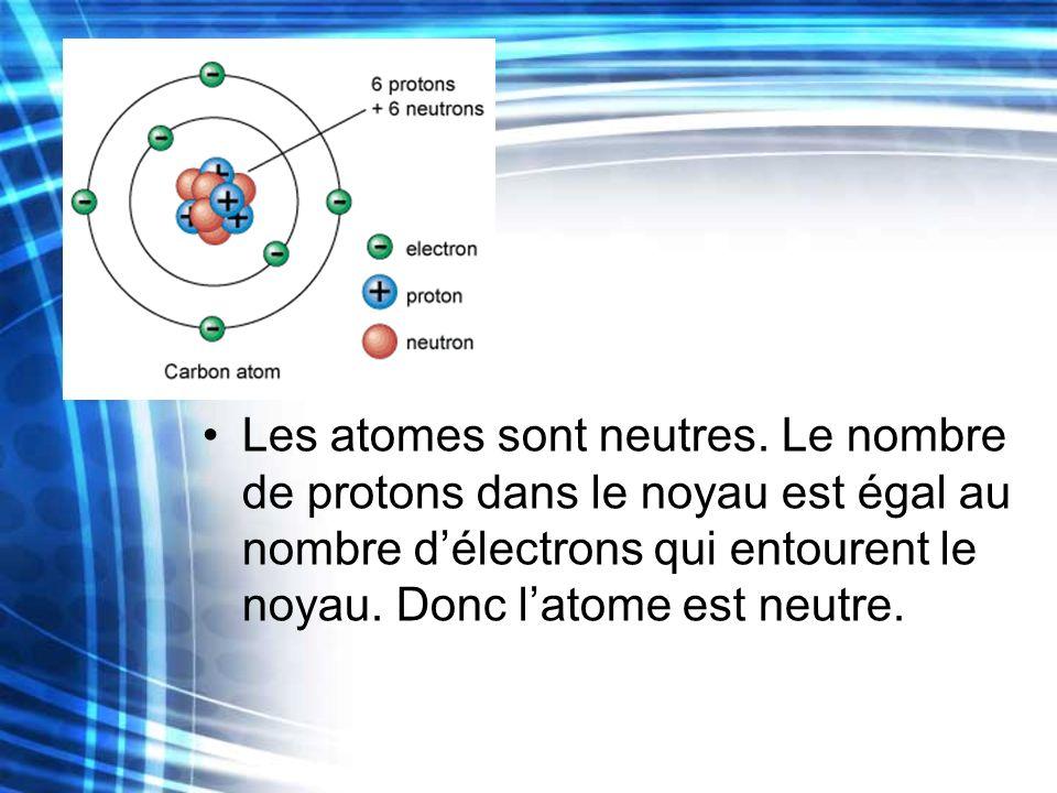 Les atomes sont neutres. Le nombre de protons dans le noyau est égal au nombre délectrons qui entourent le noyau. Donc latome est neutre.