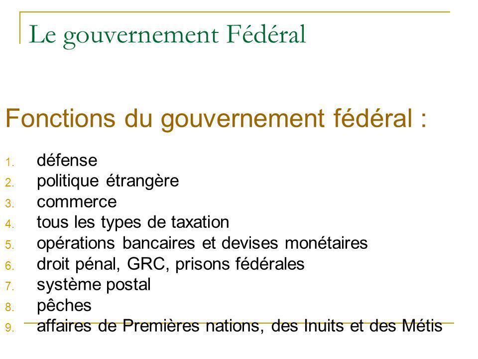 Le gouvernement Fédéral Fonctions du gouvernement fédéral : 1. défense 2. politique étrangère 3. commerce 4. tous les types de taxation 5. opérations