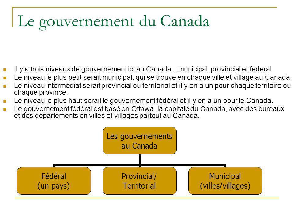 Le gouvernement du Canada Il y a trois niveaux de gouvernement ici au Canada…municipal, provincial et fédéral Le niveau le plus petit serait municipal