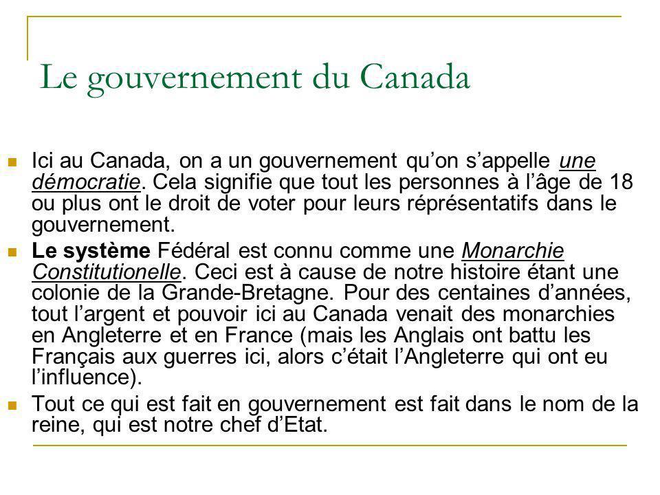 Ici au Canada, on a un gouvernement quon sappelle une démocratie. Cela signifie que tout les personnes à lâge de 18 ou plus ont le droit de voter pour