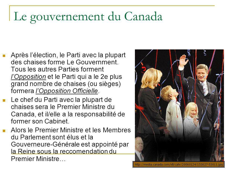 Le gouvernement du Canada Après lélection, le Parti avec la plupart des chaises forme Le Gouvernment. Tous les autres Parties forment lOpposition et l