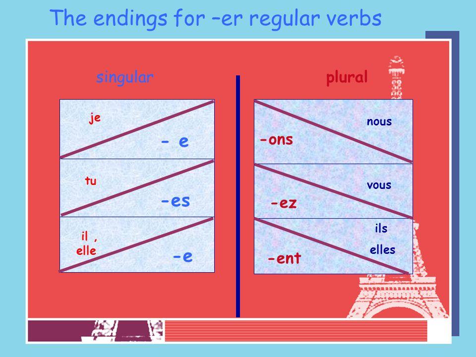 The endings for –er regular verbs singular plural je tu il, elle nous vous ils elles - e -es -e -ons -ez -ent