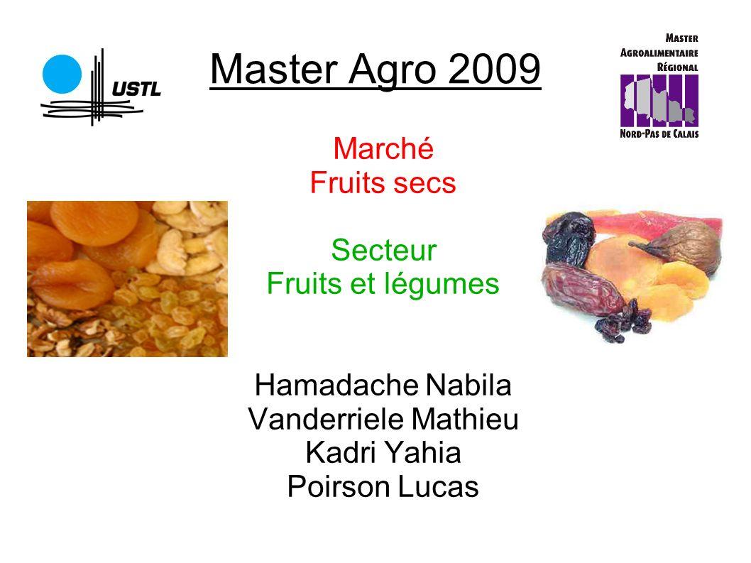 Master Agro 2009 Marché Fruits secs Secteur Fruits et légumes Hamadache Nabila Vanderriele Mathieu Kadri Yahia Poirson Lucas