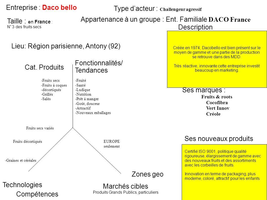 Entreprise : Daco bello Créée en 1974, Dacobello est bien présent sur le moyen de gamme et une partie de la production se retrouve dans des MDD. Très