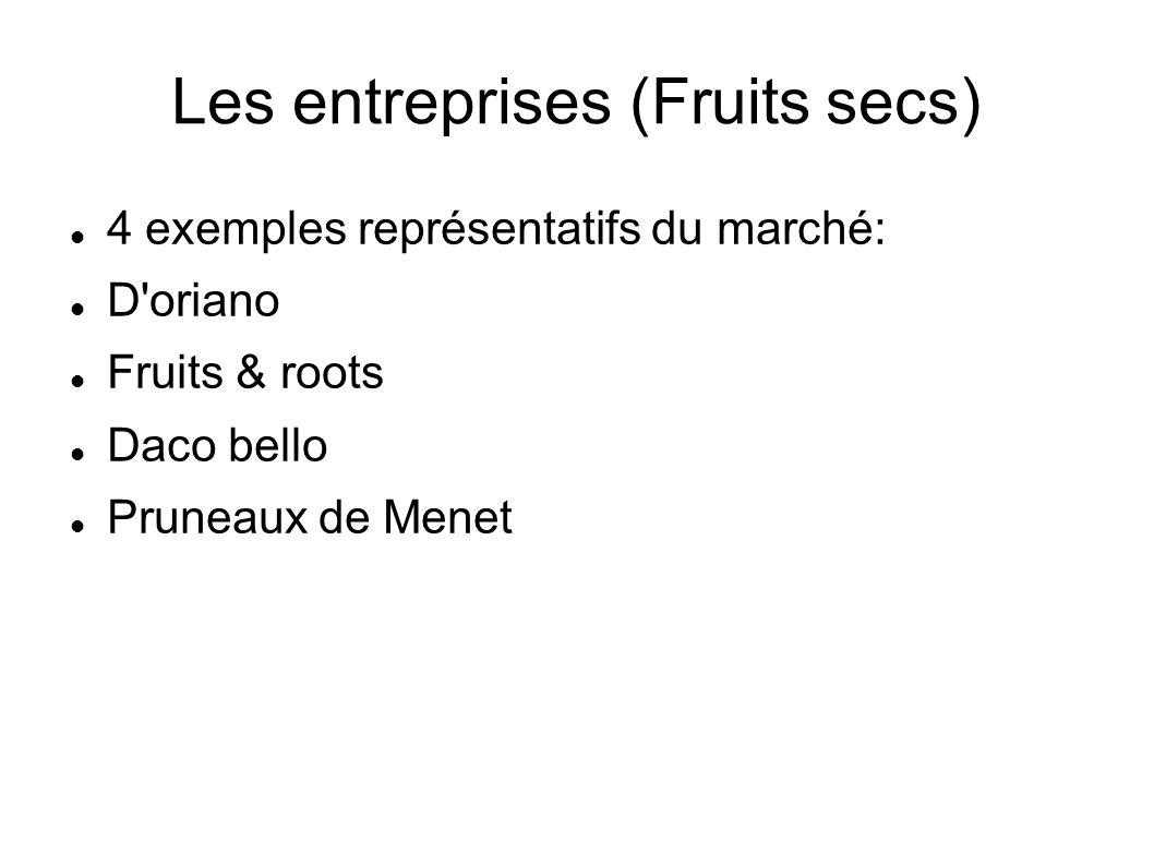 Les entreprises (Fruits secs) 4 exemples représentatifs du marché: D'oriano Fruits & roots Daco bello Pruneaux de Menet