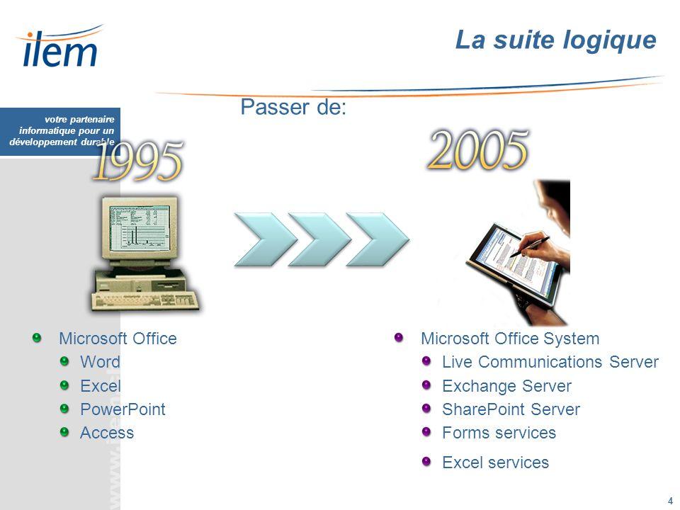 votre partenaire informatique pour un développement durable La suite logique 4 Passer de: Microsoft Office Word Excel PowerPoint Access Microsoft Offi