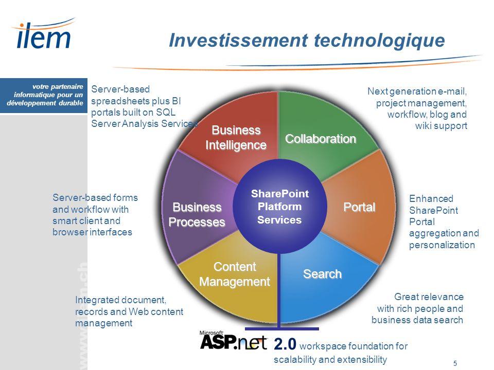 votre partenaire informatique pour un développement durable 5 Investissement technologique 2.0 workspace foundation for scalability and extensibility