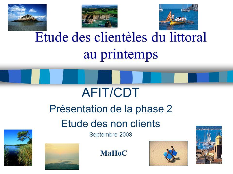 Etude des clientèles du littoral au printemps AFIT/CDT Présentation de la phase 2 Etude des non clients Septembre 2003 MaHoC