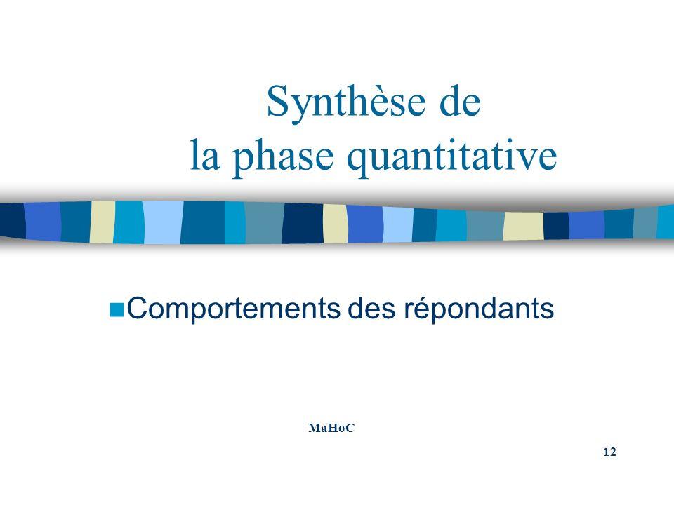 Synthèse de la phase quantitative Comportements des répondants MaHoC 12