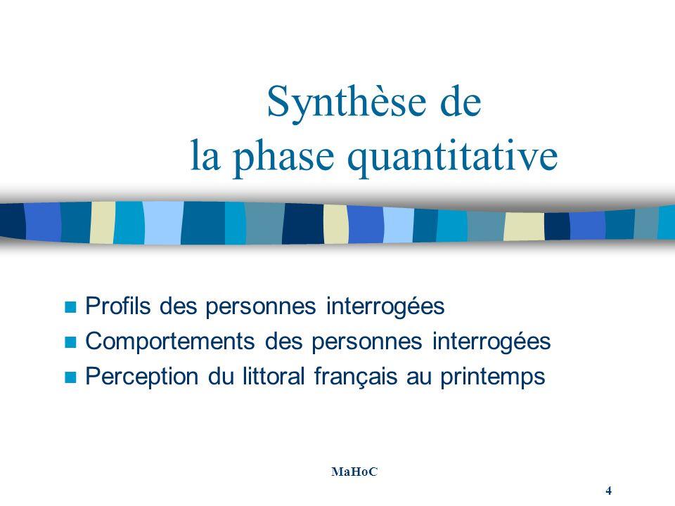 Synthèse de la phase quantitative Profils des personnes interrogées Comportements des personnes interrogées Perception du littoral français au printemps MaHoC 4