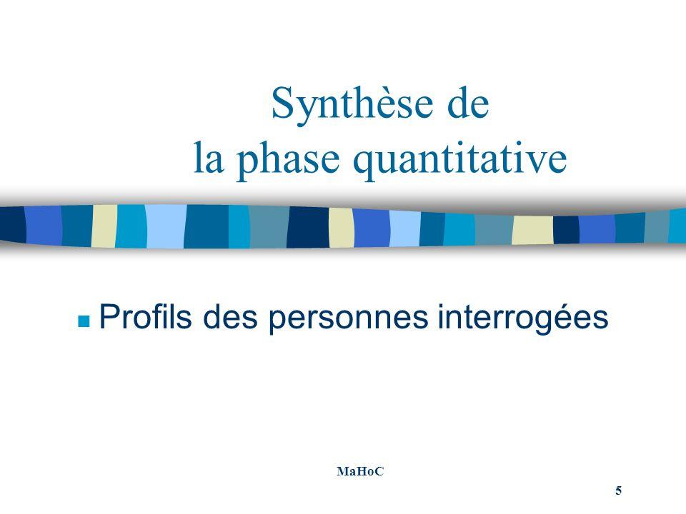 Synthèse de la phase quantitative Profils des personnes interrogées MaHoC 5