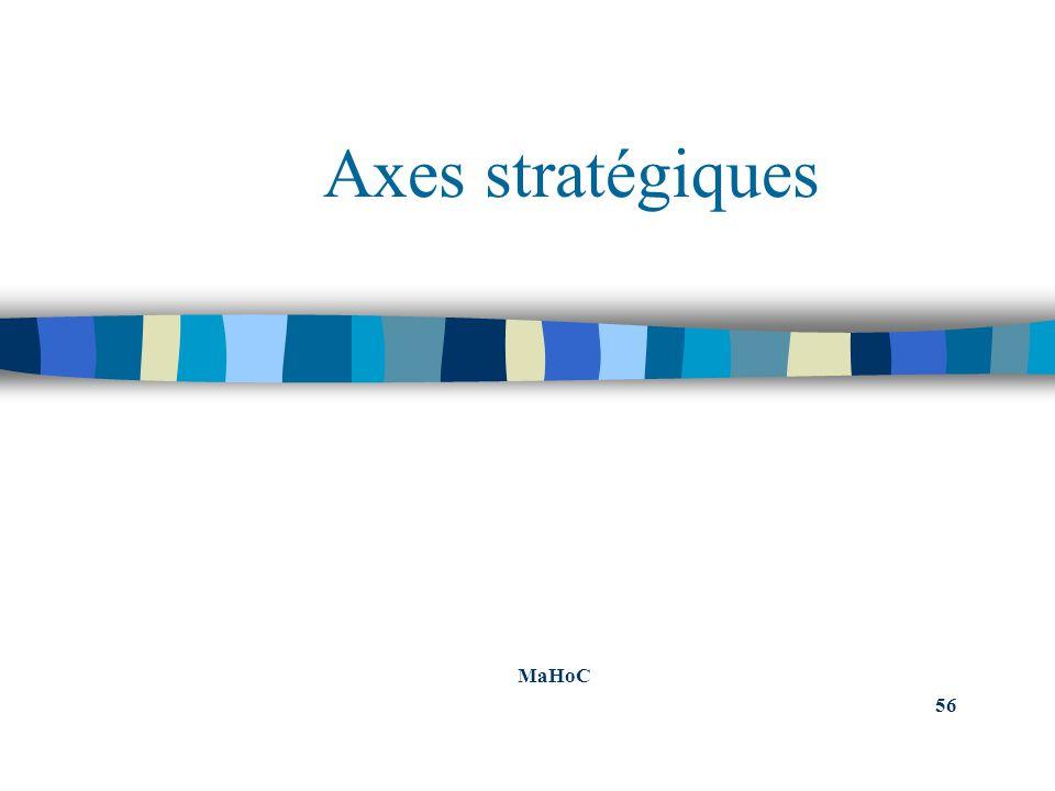 Axes stratégiques MaHoC 56