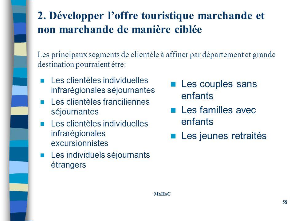 2. Développer loffre touristique marchande et non marchande de manière ciblée Les principaux segments de clientèle à affiner par département et grande