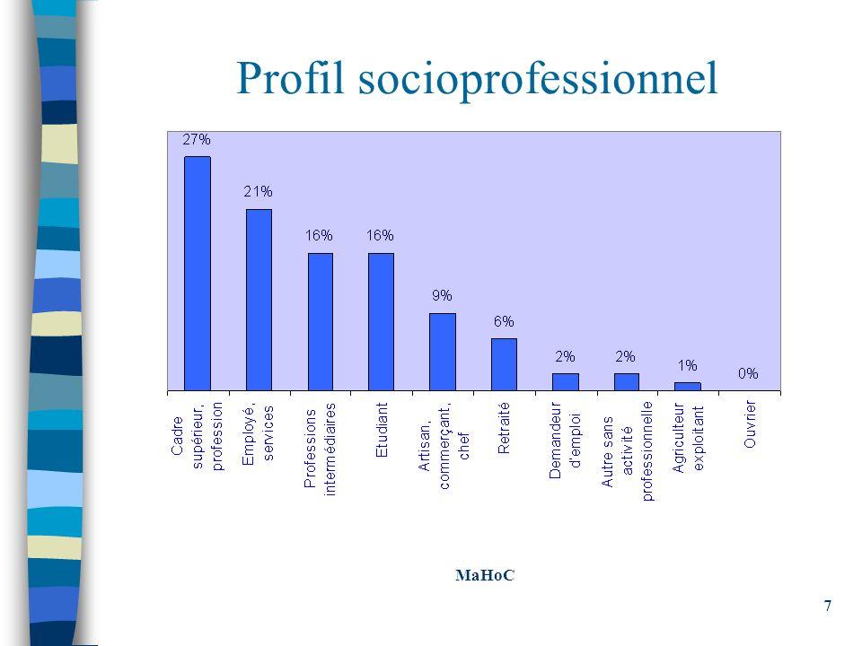 Profil socioprofessionnel MaHoC 7