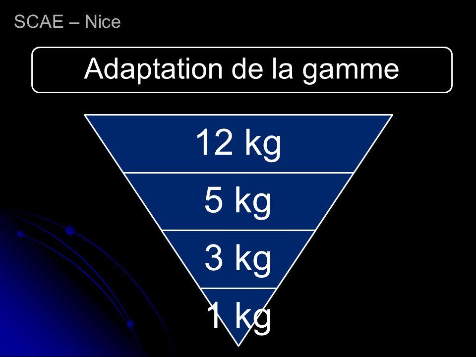 SCAE – Nice Adaptation de la gamme 12 kg 5 kg 3 kg 1 kg
