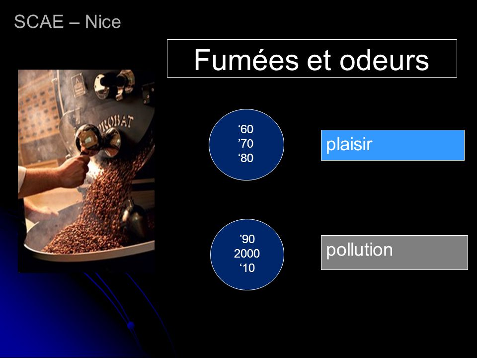 SCAE – Nice Fumées et odeurs 60 70 80 90 2000 10 plaisir pollution