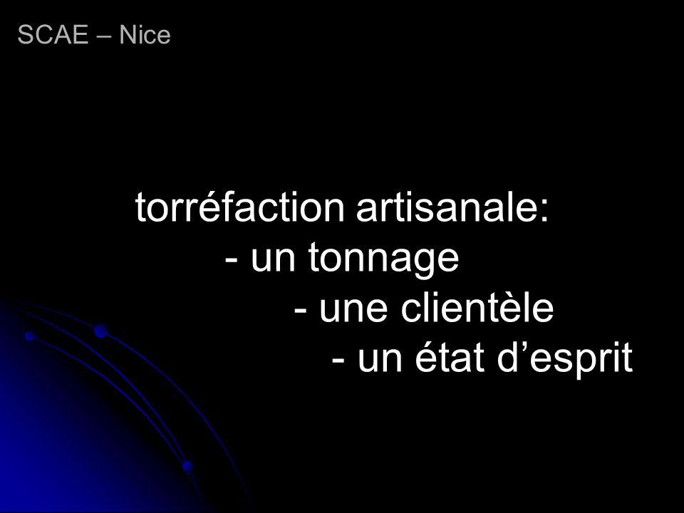 torréfaction artisanale: - un tonnage - une clientèle - un état desprit SCAE – Nice