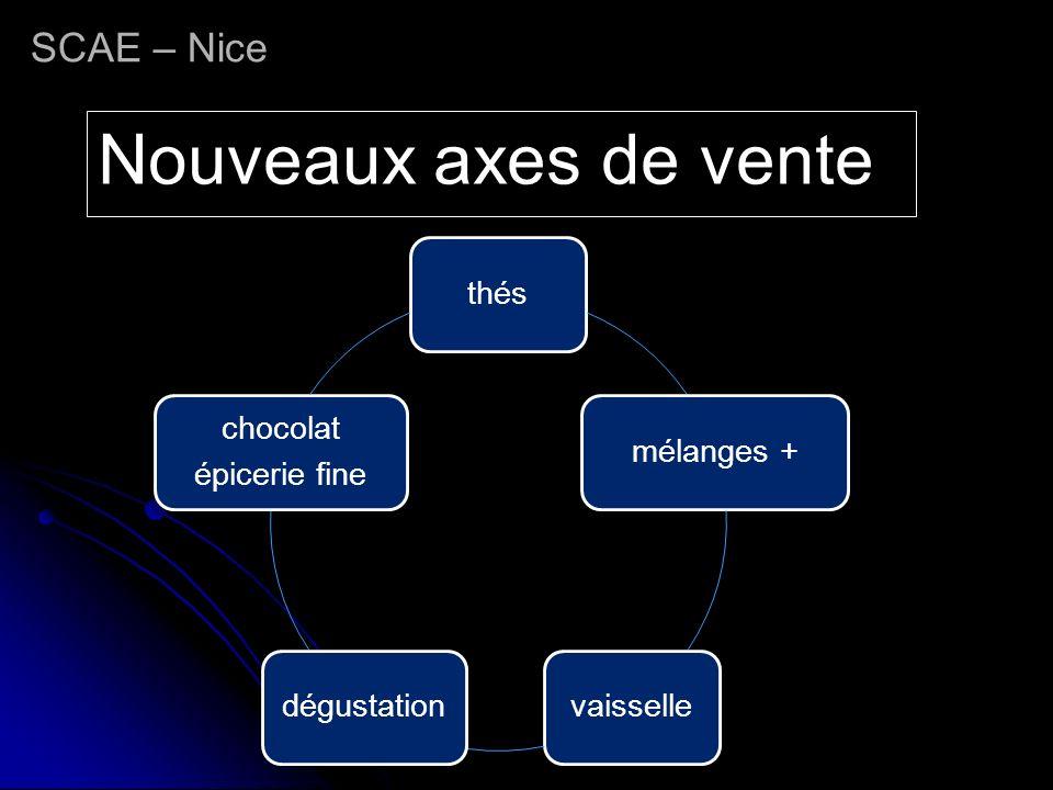 SCAE – Nice thésmélanges +vaisselledégustation chocolat épicerie fine Nouveaux axes de vente
