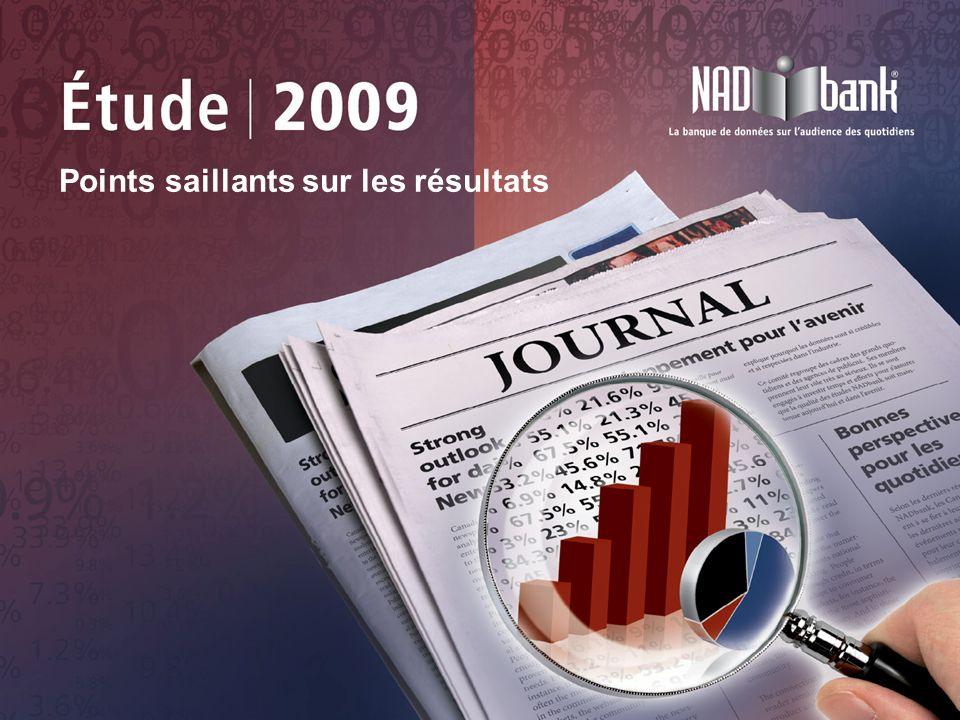 Lectorat des éditions en ligne et visites sur les sites portails En ordre décroissant 15 marchés majeurs Source: NADbank 2009