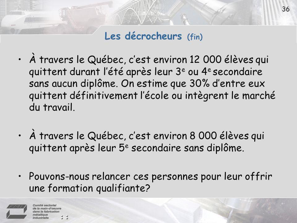 36 À travers le Québec, cest environ 12 000 élèves qui quittent durant lété après leur 3 e ou 4 e secondaire sans aucun diplôme.