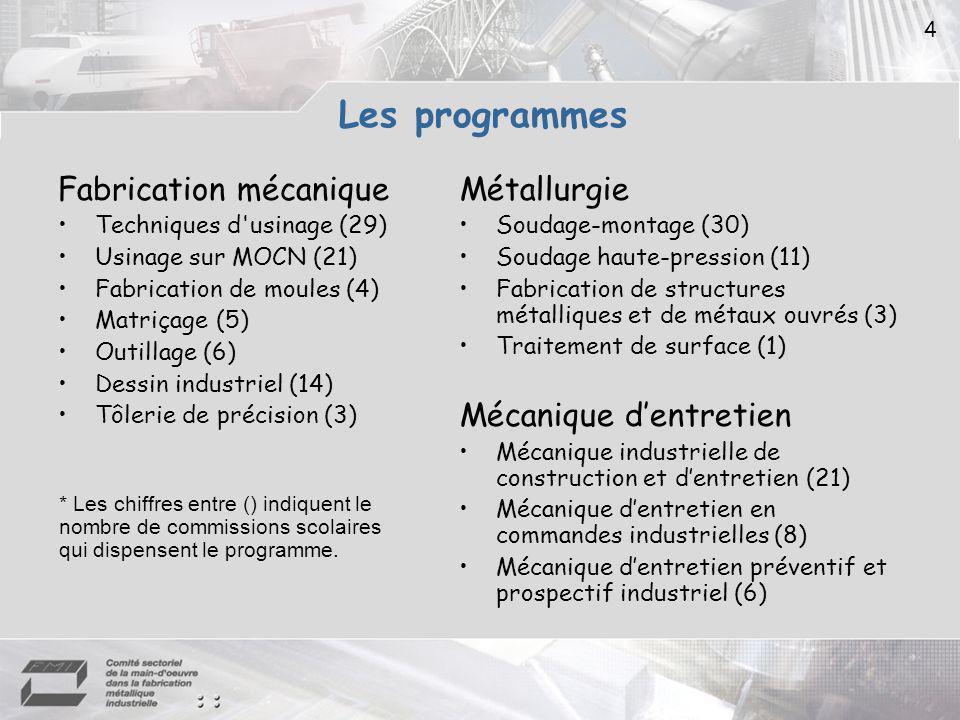 4 Les programmes Fabrication mécanique Techniques d usinage (29) Usinage sur MOCN (21) Fabrication de moules (4) Matriçage (5) Outillage (6) Dessin industriel (14) Tôlerie de précision (3) Métallurgie Soudage-montage (30) Soudage haute-pression (11) Fabrication de structures métalliques et de métaux ouvrés (3) Traitement de surface (1) Mécanique dentretien Mécanique industrielle de construction et dentretien (21) Mécanique dentretien en commandes industrielles (8) Mécanique dentretien préventif et prospectif industriel (6) * Les chiffres entre () indiquent le nombre de commissions scolaires qui dispensent le programme.
