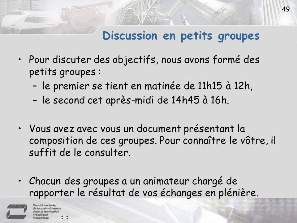 49 Discussion en petits groupes Pour discuter des objectifs, nous avons formé des petits groupes : –le premier se tient en matinée de 11h15 à 12h, –le second cet après-midi de 14h45 à 16h.
