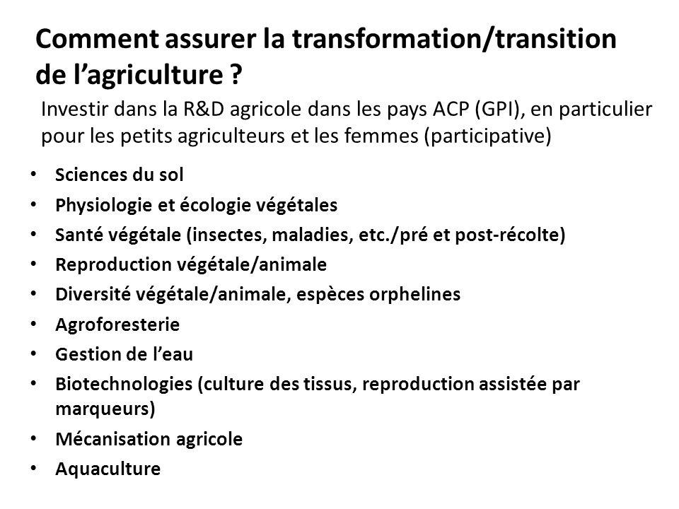 Investir dans la R&D agricole dans les pays ACP (GPI), en particulier pour les petits agriculteurs et les femmes (participative) Sciences du sol Physiologie et écologie végétales Santé végétale (insectes, maladies, etc./pré et post-récolte) Reproduction végétale/animale Diversité végétale/animale, espèces orphelines Agroforesterie Gestion de leau Biotechnologies (culture des tissus, reproduction assistée par marqueurs) Mécanisation agricole Aquaculture Comment assurer la transformation/transition de lagriculture ?