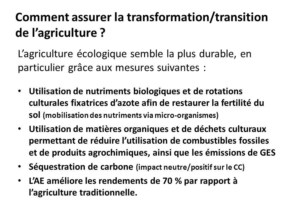 Lagriculture écologique semble la plus durable, en particulier grâce aux mesures suivantes : Utilisation de nutriments biologiques et de rotations culturales fixatrices dazote afin de restaurer la fertilité du sol (mobilisation des nutriments via micro-organismes) Utilisation de matières organiques et de déchets culturaux permettant de réduire lutilisation de combustibles fossiles et de produits agrochimiques, ainsi que les émissions de GES Séquestration de carbone (impact neutre/positif sur le CC) LAE améliore les rendements de 70 % par rapport à lagriculture traditionnelle.