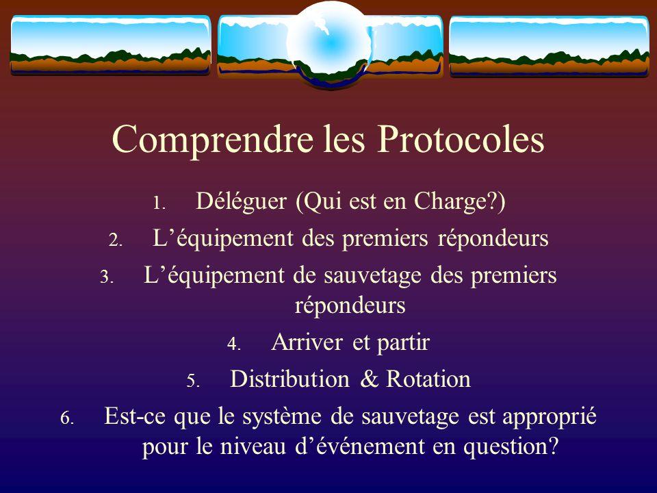 Comprendre les Protocoles 1. Déléguer (Qui est en Charge ) 2.