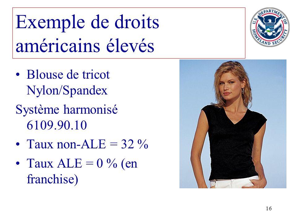16 Exemple de droits américains élevés Blouse de tricot Nylon/Spandex Système harmonisé 6109.90.10 Taux non-ALE = 32 % Taux ALE = 0 % (en franchise)