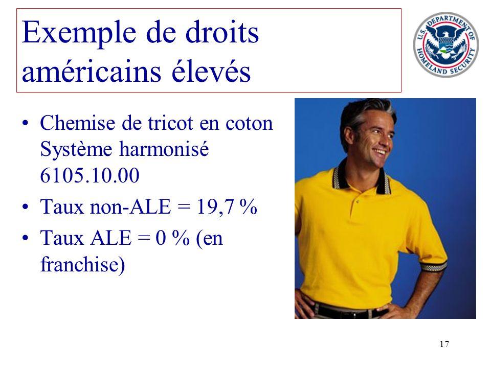17 Exemple de droits américains élevés Chemise de tricot en coton Système harmonisé 6105.10.00 Taux non-ALE = 19,7 % Taux ALE = 0 % (en franchise)