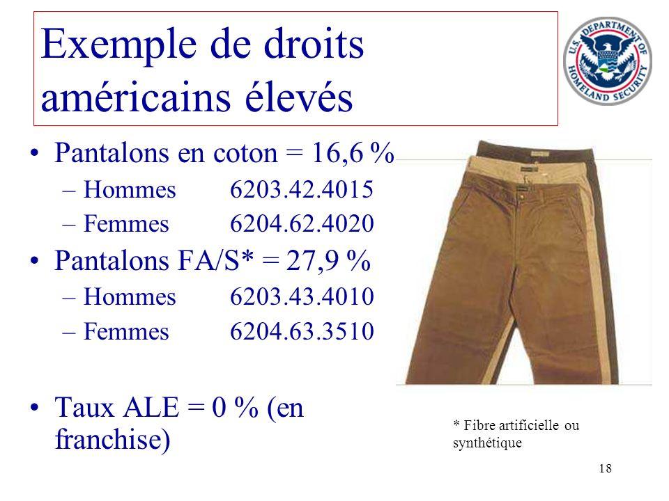 18 Exemple de droits américains élevés Pantalons en coton = 16,6 % –Hommes6203.42.4015 –Femmes 6204.62.4020 Pantalons FA/S* = 27,9 % –Hommes6203.43.40