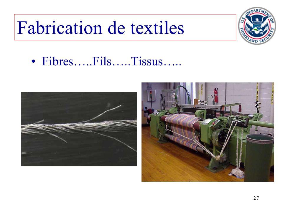 27 Fibres…..Fils…..Tissus….. Fabrication de textiles