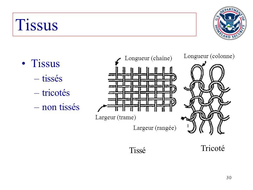 30 Tissus –tissés –tricotés –non tissés Longueur (chaîne) Largeur (trame) Largeur (rangée) Longueur (colonne) Tissé Tricoté