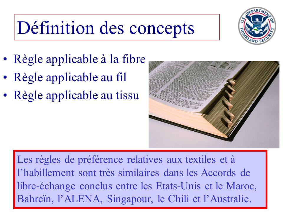 31 Définition des concepts Règle applicable à la fibre Règle applicable au fil Règle applicable au tissu Les règles de préférence relatives aux textil