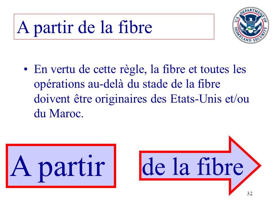 32 A partir de la fibre En vertu de cette règle, la fibre et toutes les opérations au-delà du stade de la fibre doivent être originaires des Etats-Uni