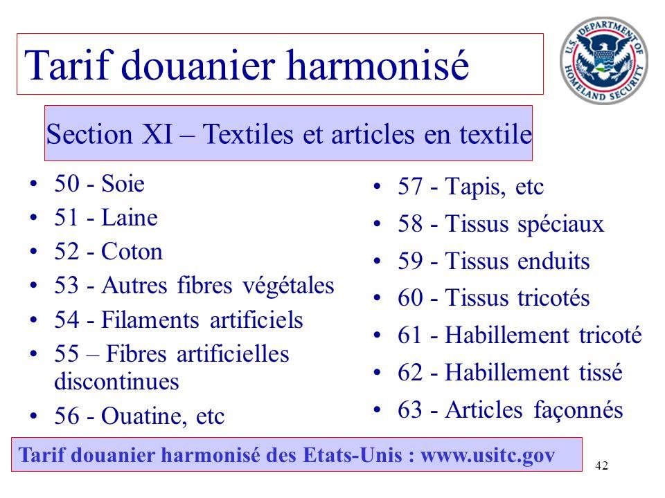 42 Tarif douanier harmonisé 50 - Soie 51 - Laine 52 - Coton 53 - Autres fibres végétales 54 - Filaments artificiels 55 – Fibres artificielles disconti