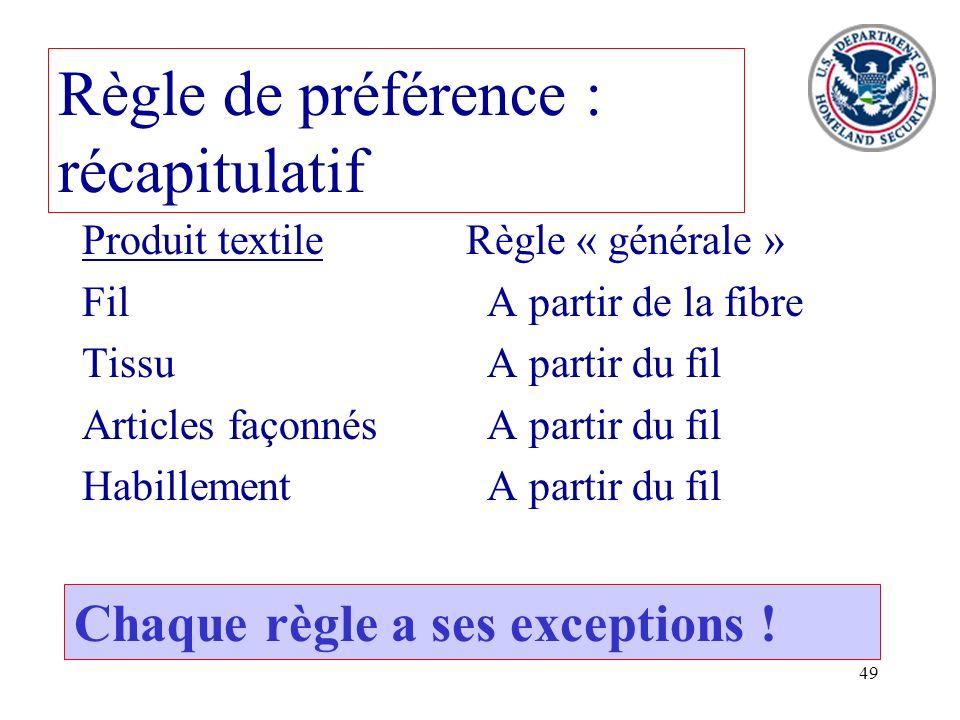 49 Règle de préférence : récapitulatif Produit textileRègle « générale » Fil A partir de la fibre Tissu A partir du fil Articles façonnés A partir du