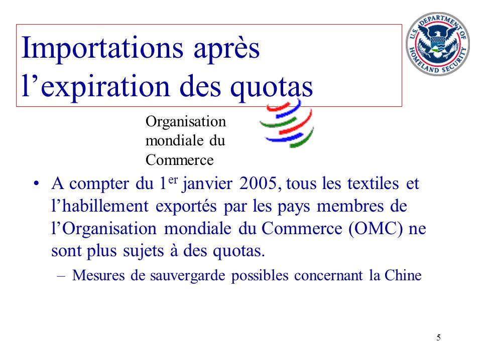 5 A compter du 1 er janvier 2005, tous les textiles et lhabillement exportés par les pays membres de lOrganisation mondiale du Commerce (OMC) ne sont