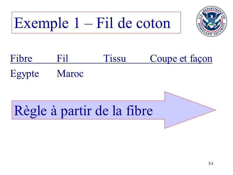 54 Exemple 1 – Fil de coton FibreFilTissu Coupe et façon EgypteMaroc Règle à partir de la fibre