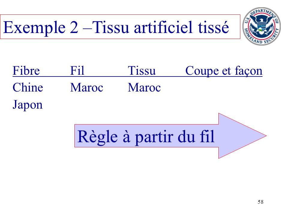58 Exemple 2 –Tissu artificiel tissé FibreFilTissuCoupe et façon ChineMarocMaroc Japon Règle à partir du fil