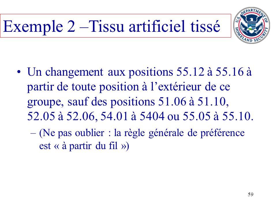 59 Un changement aux positions 55.12 à 55.16 à partir de toute position à lextérieur de ce groupe, sauf des positions 51.06 à 51.10, 52.05 à 52.06, 54