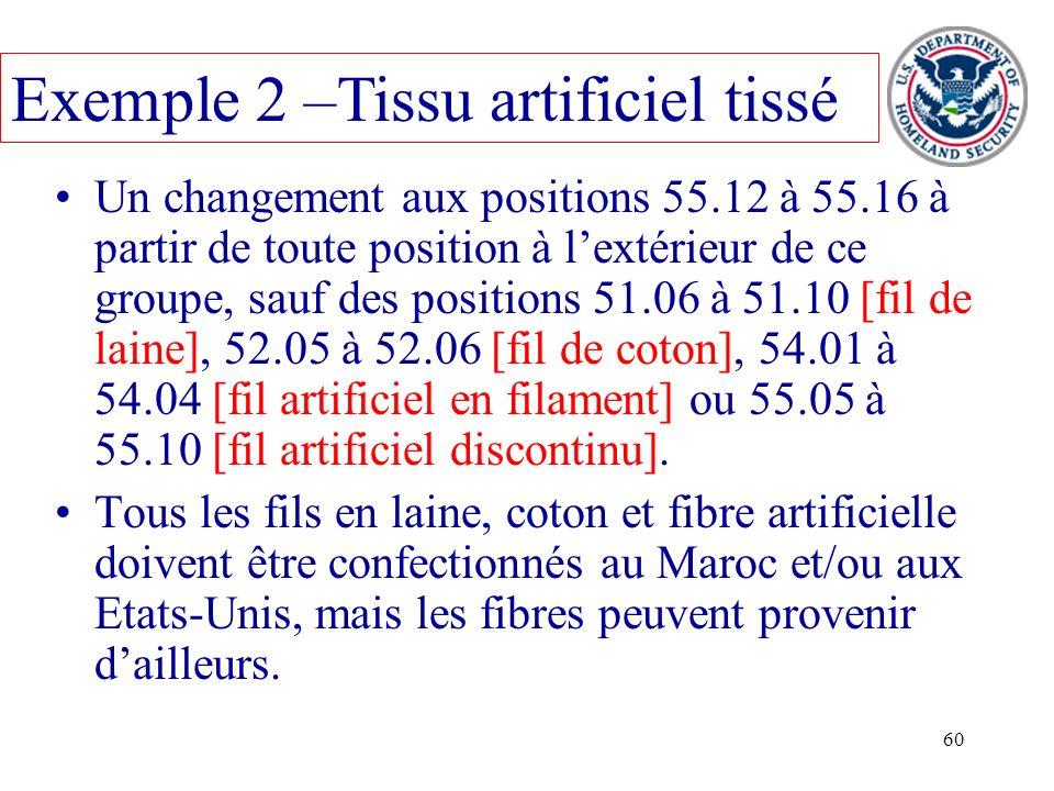 60 Un changement aux positions 55.12 à 55.16 à partir de toute position à lextérieur de ce groupe, sauf des positions 51.06 à 51.10 [fil de laine], 52