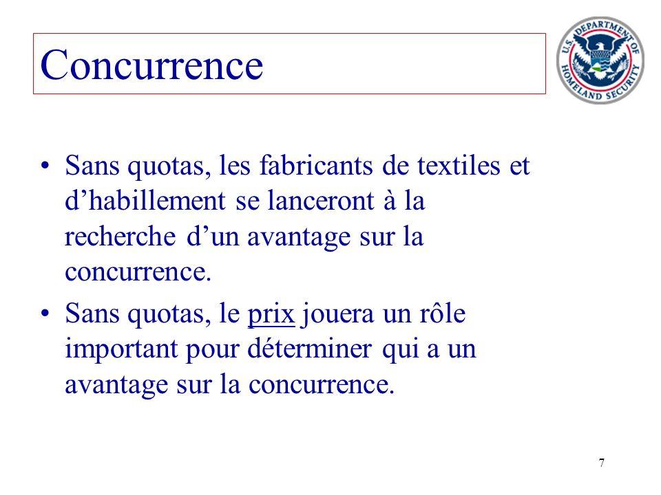 7 Sans quotas, les fabricants de textiles et dhabillement se lanceront à la recherche dun avantage sur la concurrence. Sans quotas, le prix jouera un