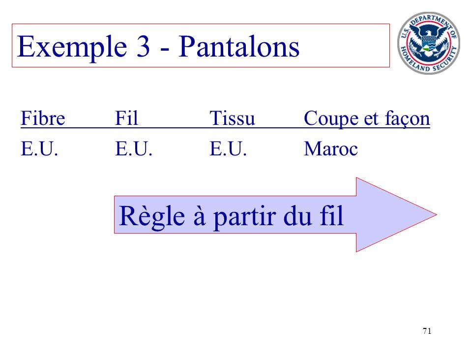 71 Exemple 3 - Pantalons FibreFilTissu Coupe et façon E.U.E.U.E.U.Maroc Règle à partir du fil