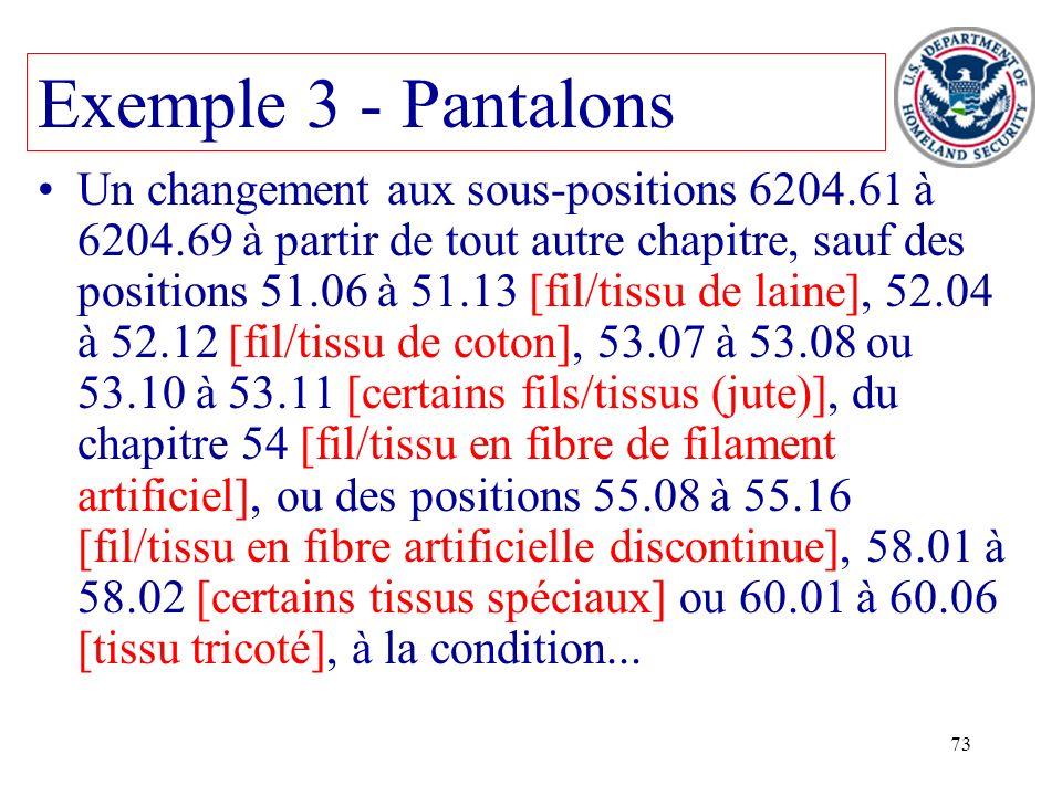 73 Un changement aux sous-positions 6204.61 à 6204.69 à partir de tout autre chapitre, sauf des positions 51.06 à 51.13 [fil/tissu de laine], 52.04 à