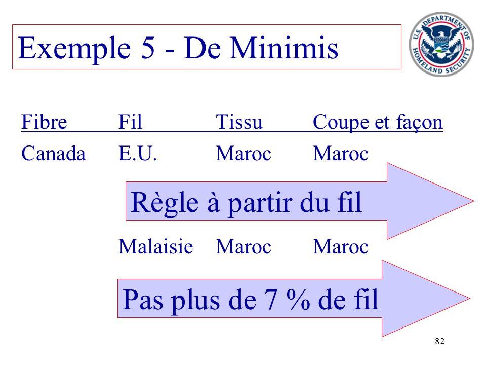 82 Exemple 5 - De Minimis FibreFilTissuCoupe et façon CanadaE.U.MarocMaroc MalaisieMarocMaroc Pas plus de 7 % de fil Règle à partir du fil
