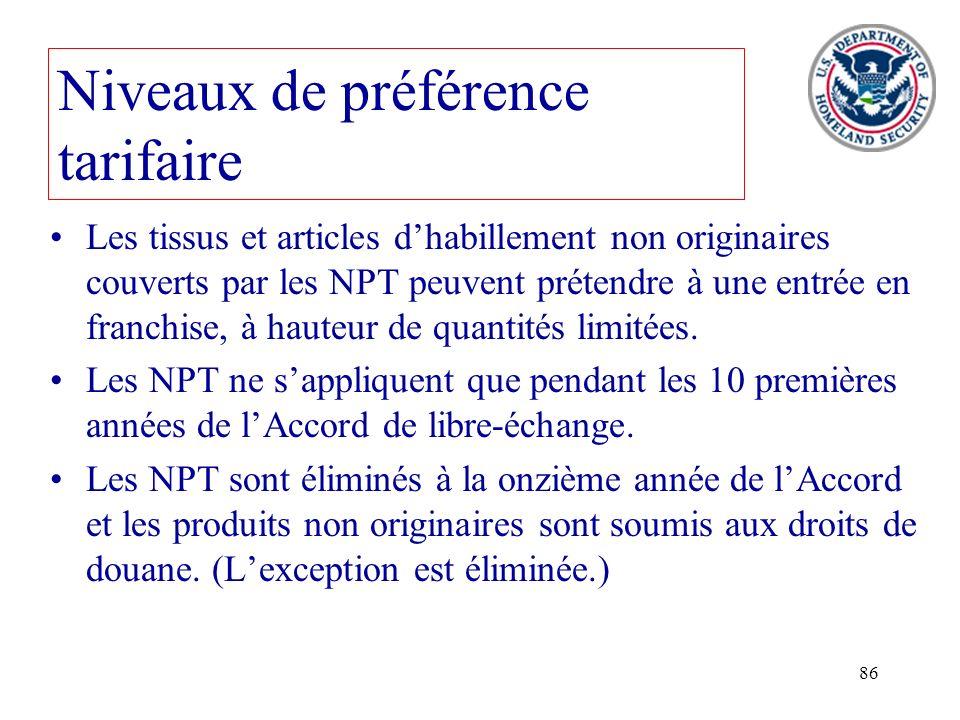86 Niveaux de préférence tarifaire Les tissus et articles dhabillement non originaires couverts par les NPT peuvent prétendre à une entrée en franchis