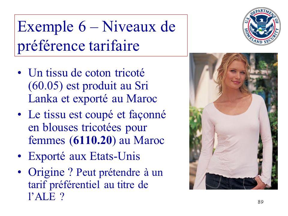 89 Un tissu de coton tricoté (60.05) est produit au Sri Lanka et exporté au Maroc Le tissu est coupé et façonné en blouses tricotées pour femmes (6110