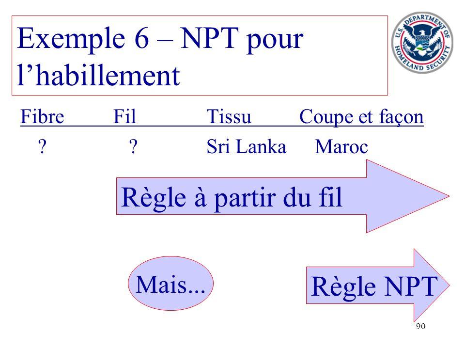 90 Exemple 6 – NPT pour lhabillement FibreFilTissuCoupe et façon ? ?Sri Lanka Maroc Règle NPT Règle à partir du fil Mais...